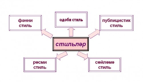 салахова2