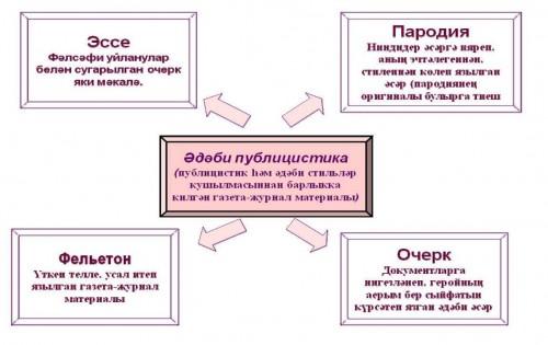салахова3